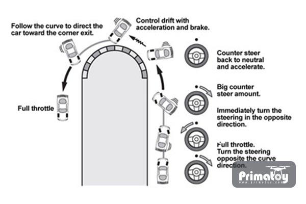 چگونه با ماشین کنترلی دریفت کنیم؟