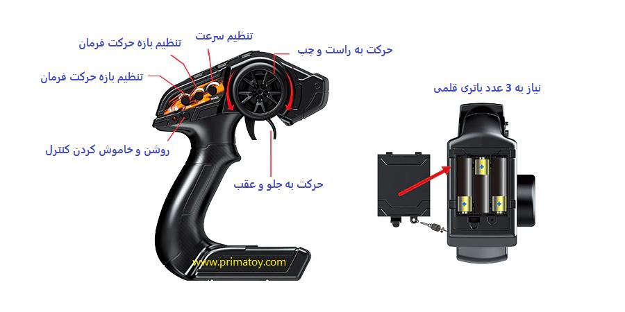 کنترل ماشین کنترلی HS 10421